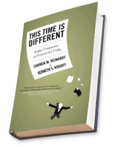 This Time is Different (Reinhart &amp; Rogoff)